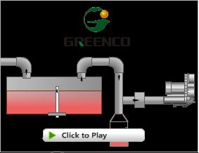 side channel blower Bottling application